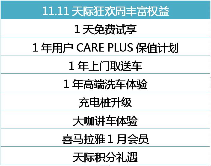 """天际汽车京东、苏宁双店开业 双11推出""""ME享计划"""""""