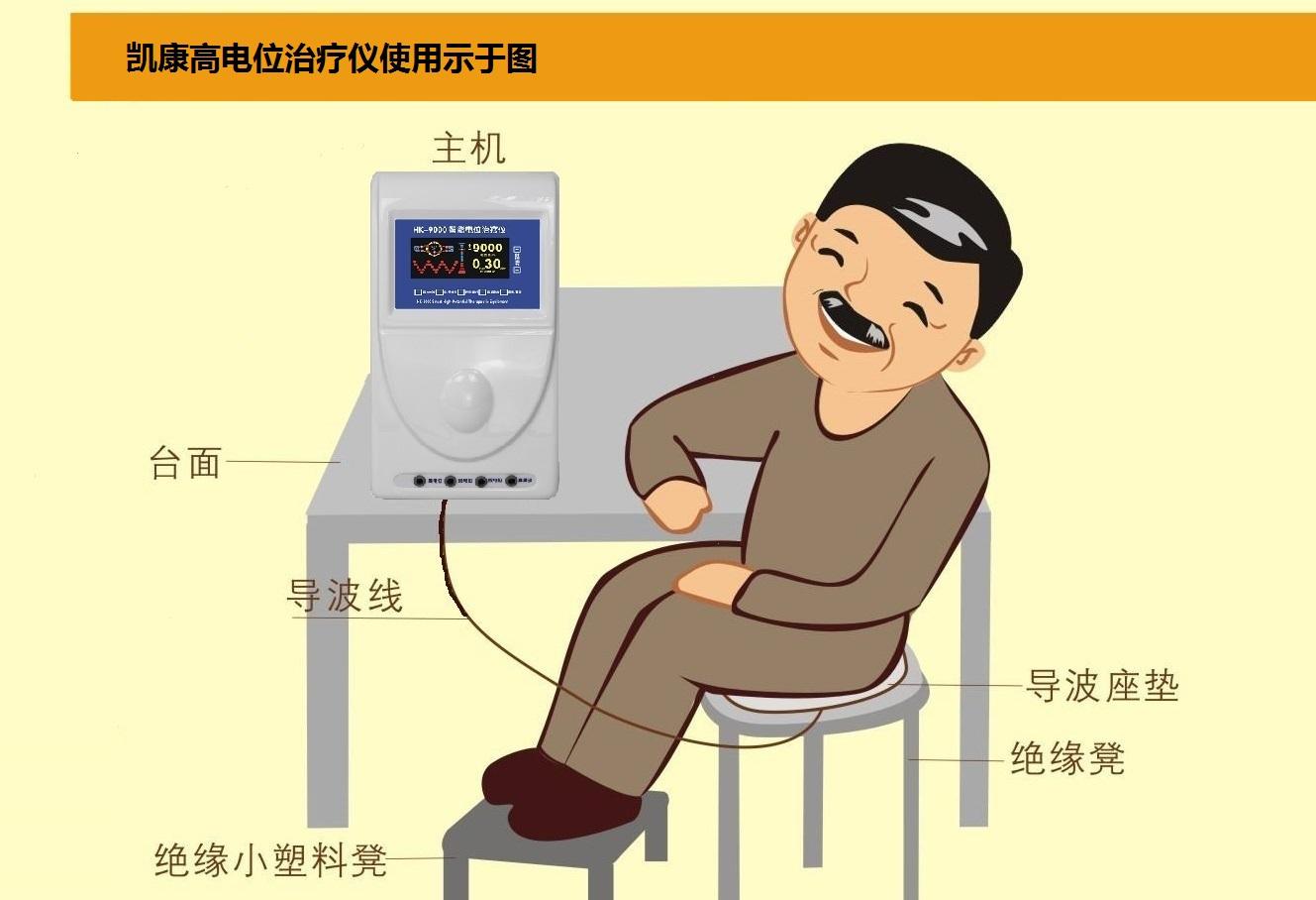 高电位治疗仪品牌 高电位治疗仪排名 高电位治疗仪前十名