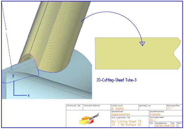 中望软件携手德国ANTARES成功将BLACK-CAD V20移植至中望CAD