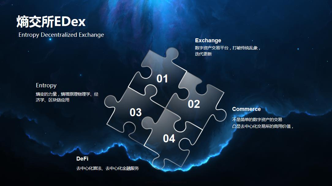 《熵交所EDex,塑造DeFi+Exchange+Commerce新格局》