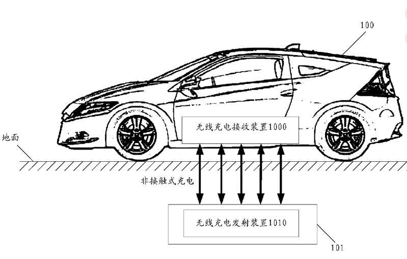 智慧芽观察:华为让汽车给汽车充电,汽车实现无线充电
