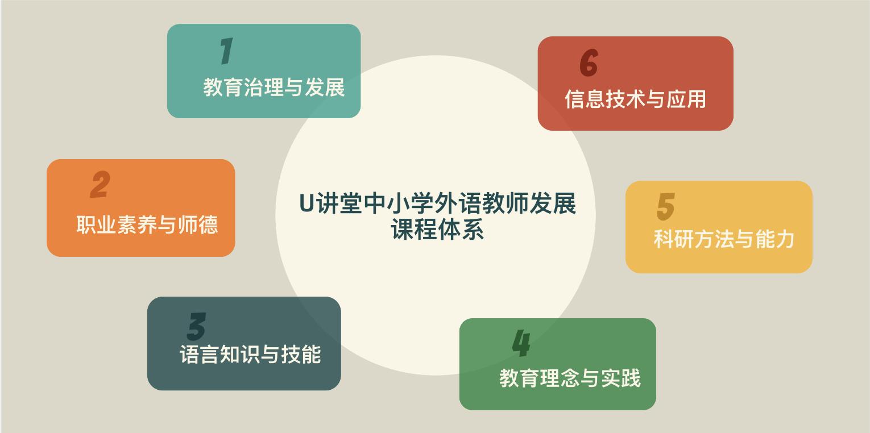课程体系图.png