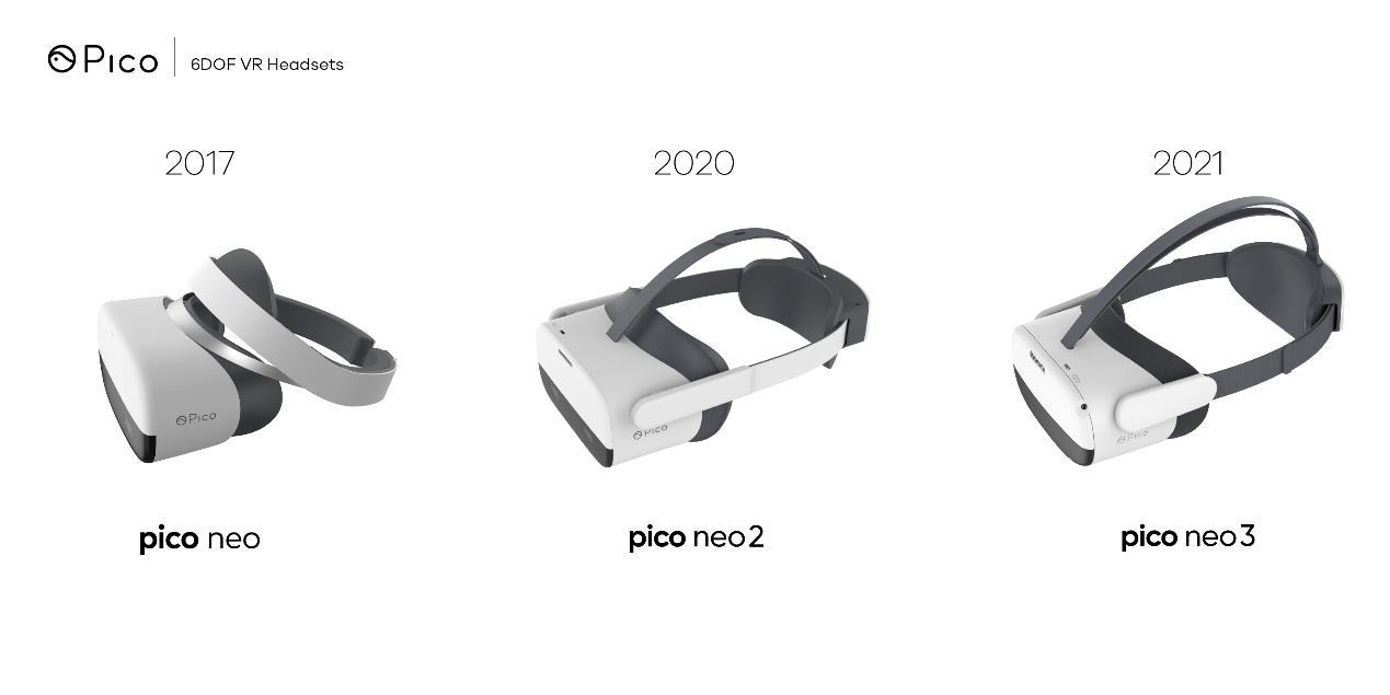 骁龙XR 2平台+全新6DoF追踪方案,Pico Neo 3硬件参数大公开