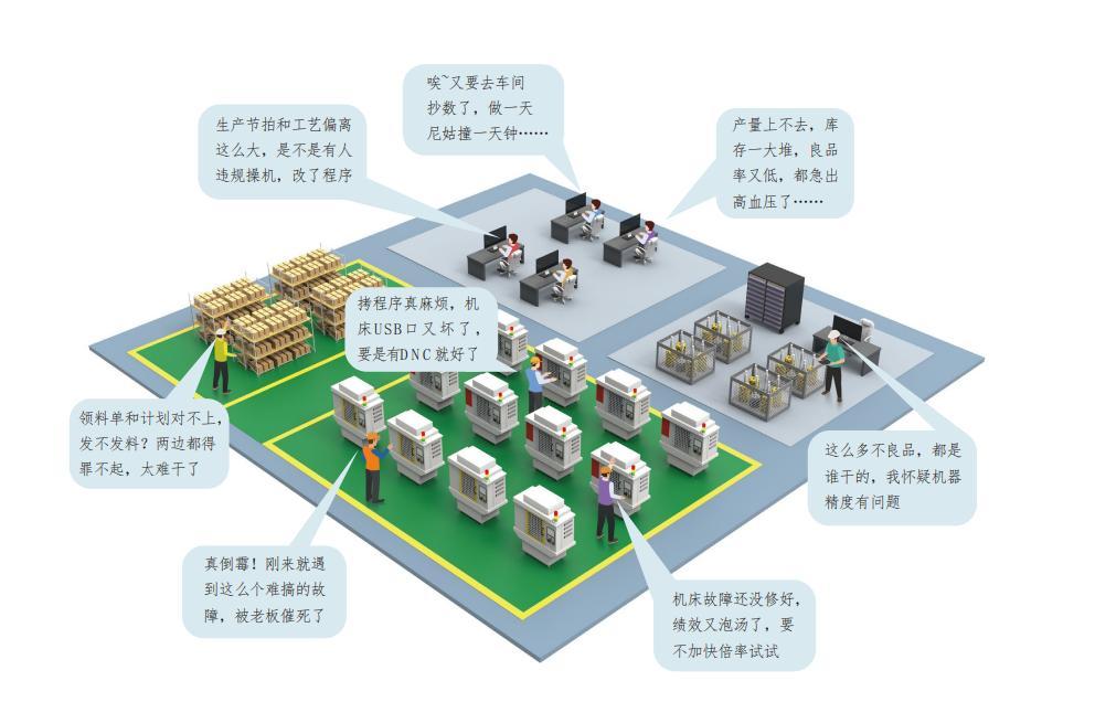 语祯5月深入宁波,携手机加工企业促进数字化转型升级