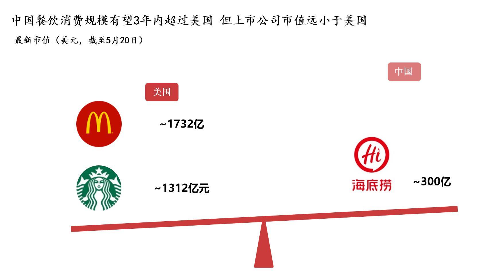 共建餐饮黄金时代!百福控股CEO王小龙CCFA解读餐饮业机遇