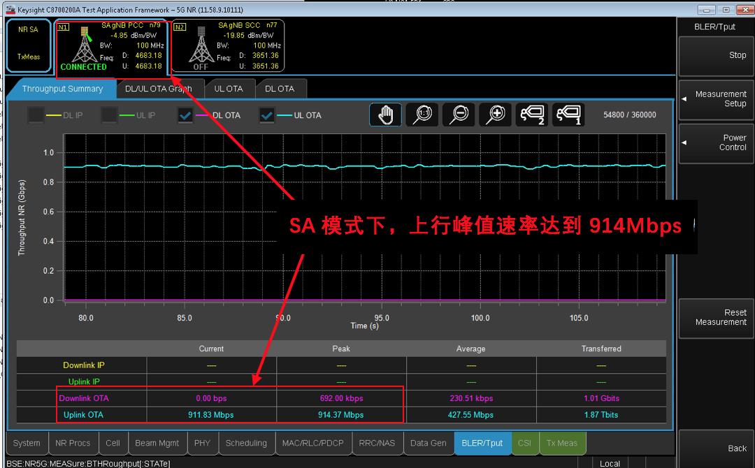 5G模组-广和通5G物联网无线模组在SA模式下调通
